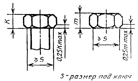 ГОСТ1759.0-87 чертеж 6
